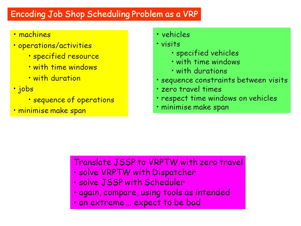 Encoding Job Shop Scheduling Problem as a VRP