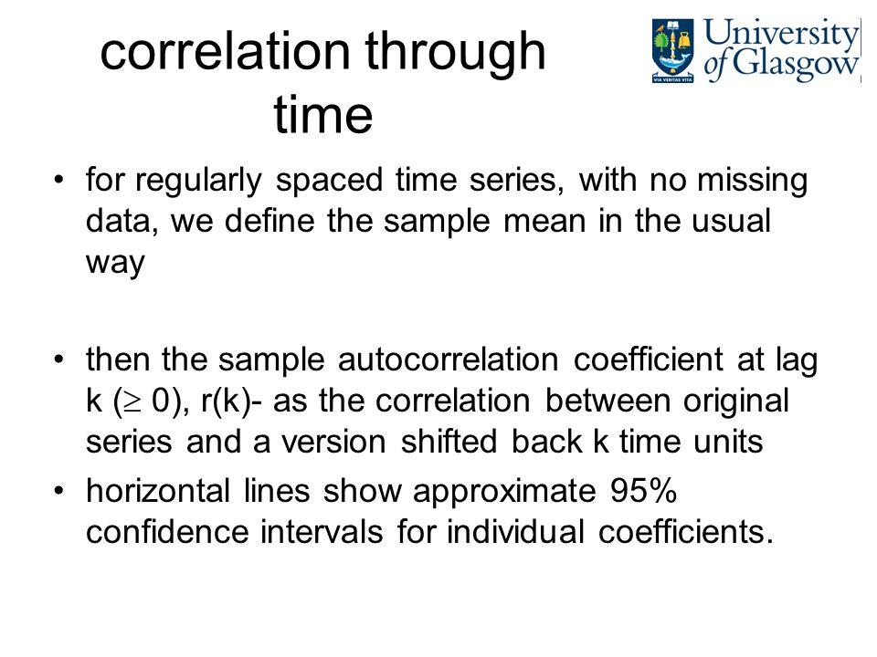 correlation through time
