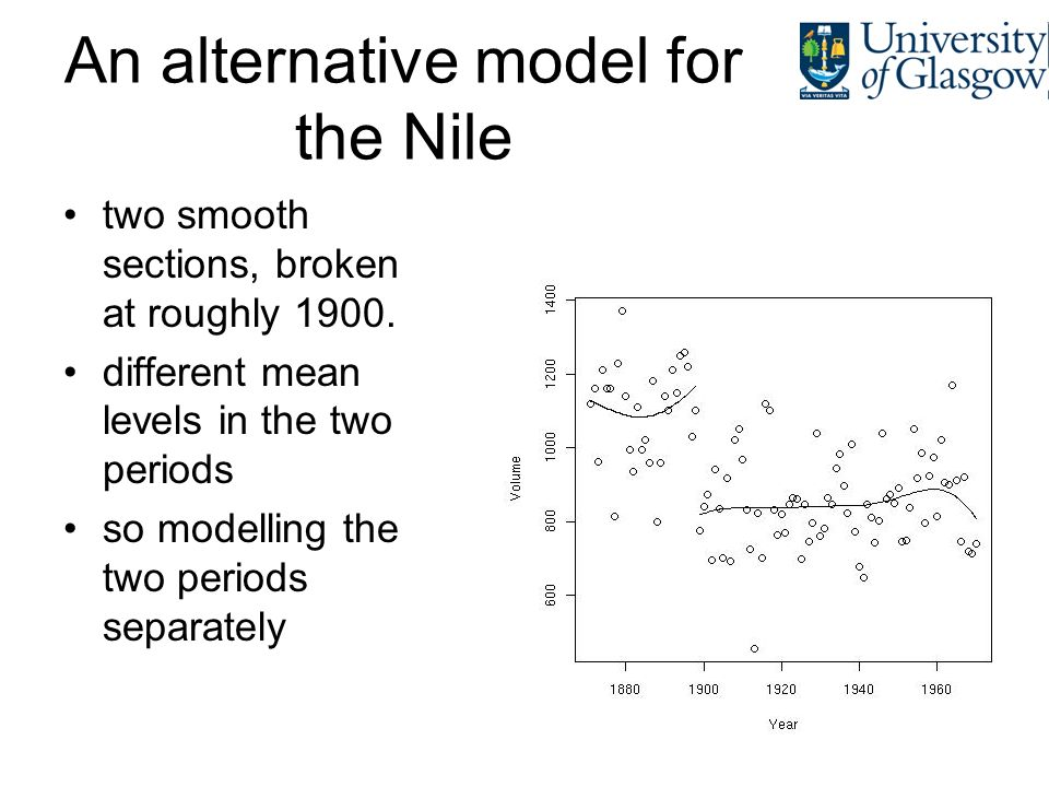 An alternative model for the Nile