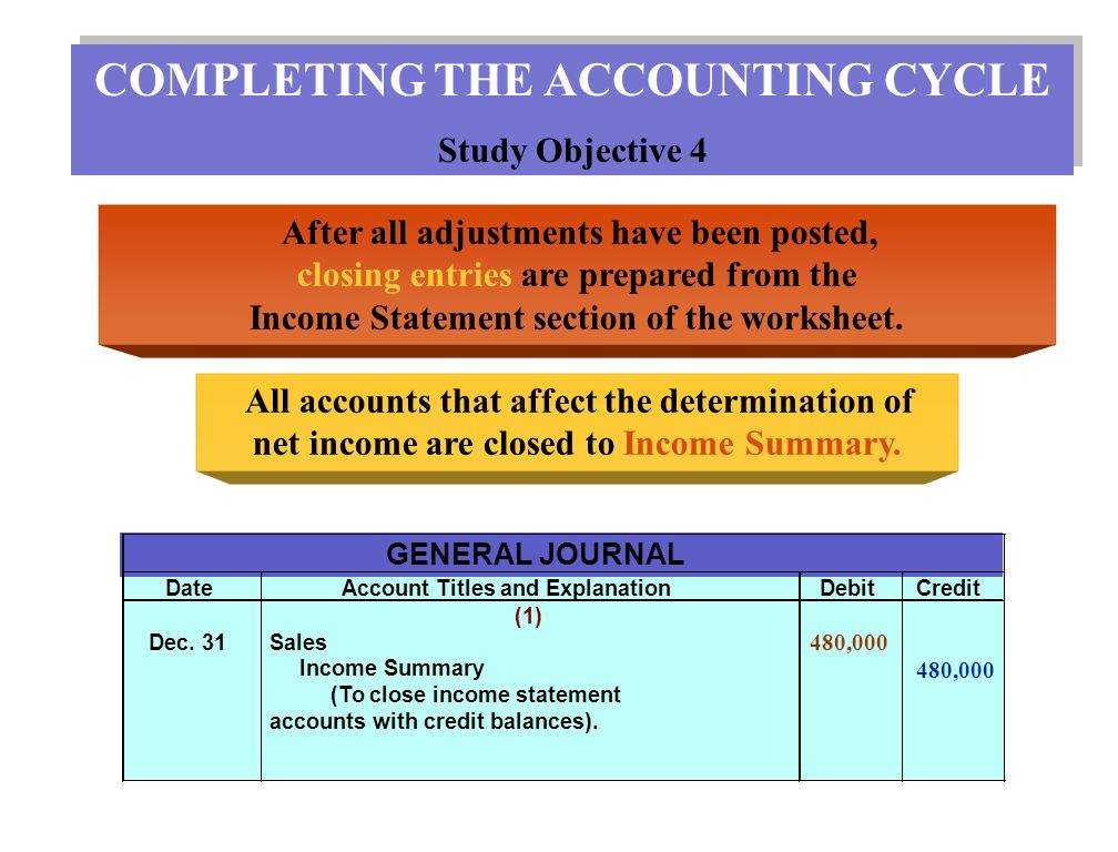 completing the accounting cycle part 2 Start studying chapter 4: completing the accounting cycle learn vocabulary, terms, and more with flashcards, games, and other study tools.