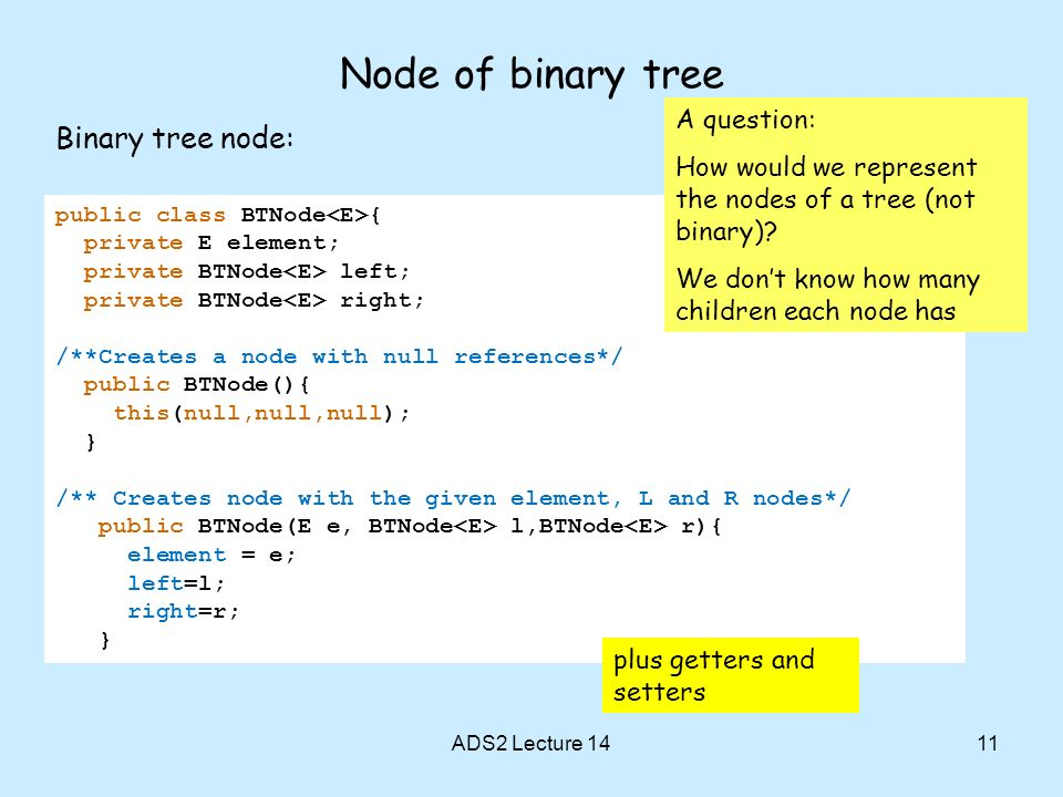 Node of binary tree Binary tree node: A question: