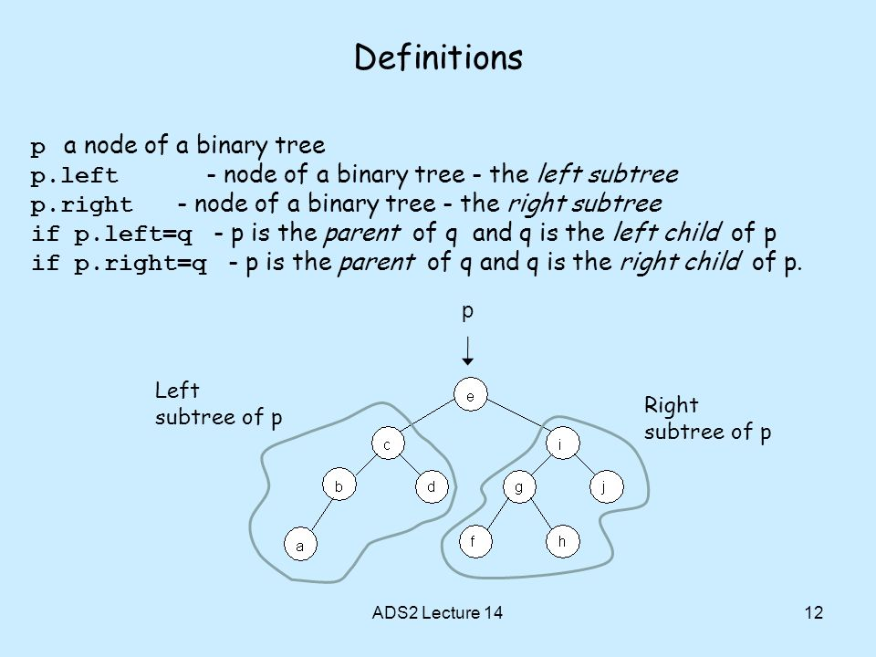 Definitions p a node of a binary tree