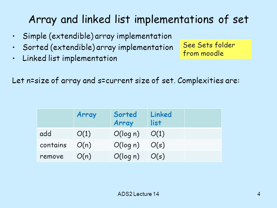 Array and linked list implementations of set