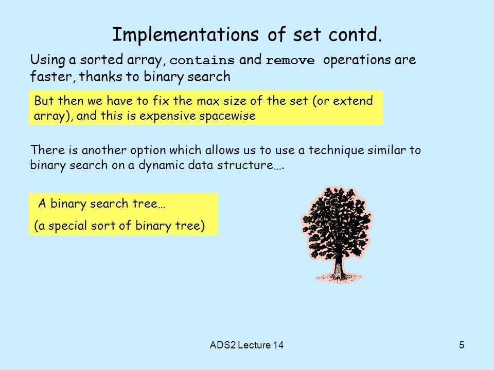 Implementations of set contd.