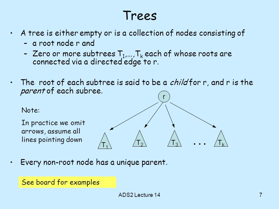 Trees A tree is either empty or is a collection of nodes consisting of. a root node r and.