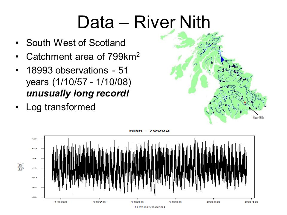 Data – River Nith South West of Scotland Catchment area of 799km2