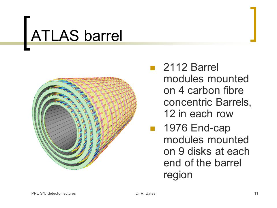 ATLAS barrel 2112 Barrel modules mounted on 4 carbon fibre concentric Barrels, 12 in each row.