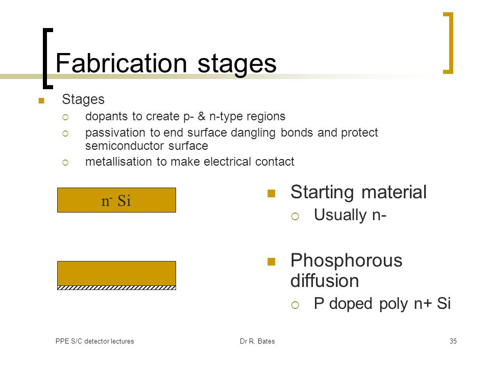 Fabrication stages Starting material Phosphorous diffusion n- Si