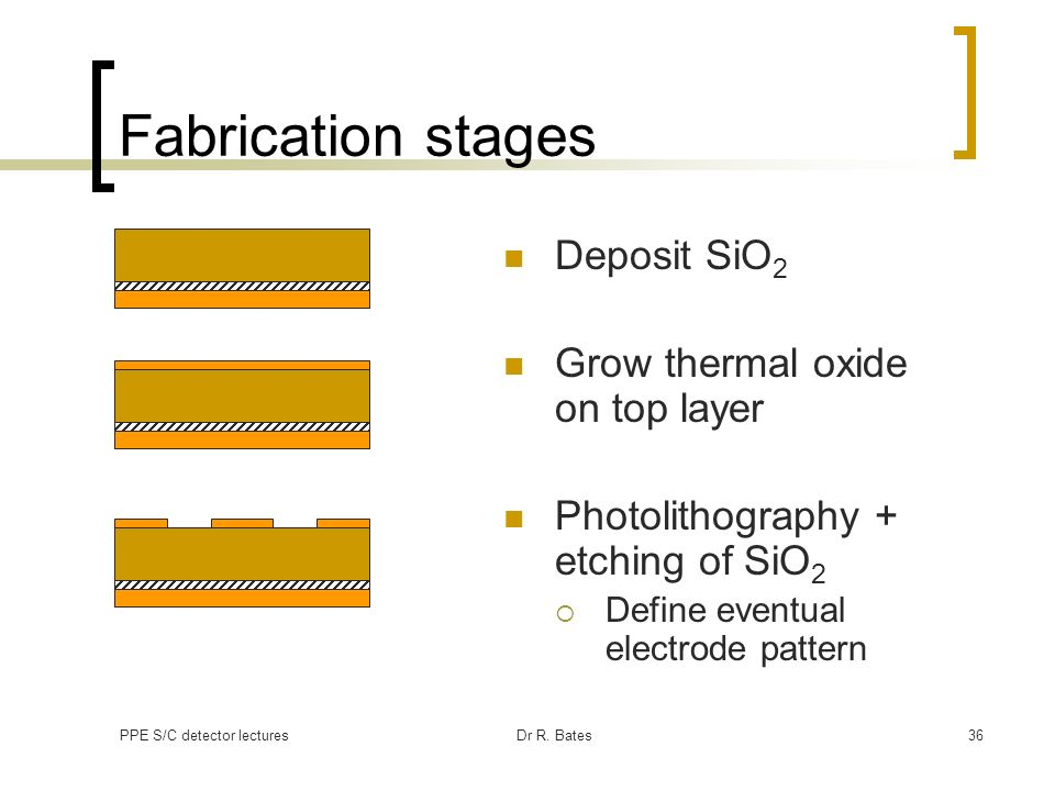 Fabrication stages Deposit SiO2 Grow thermal oxide on top layer