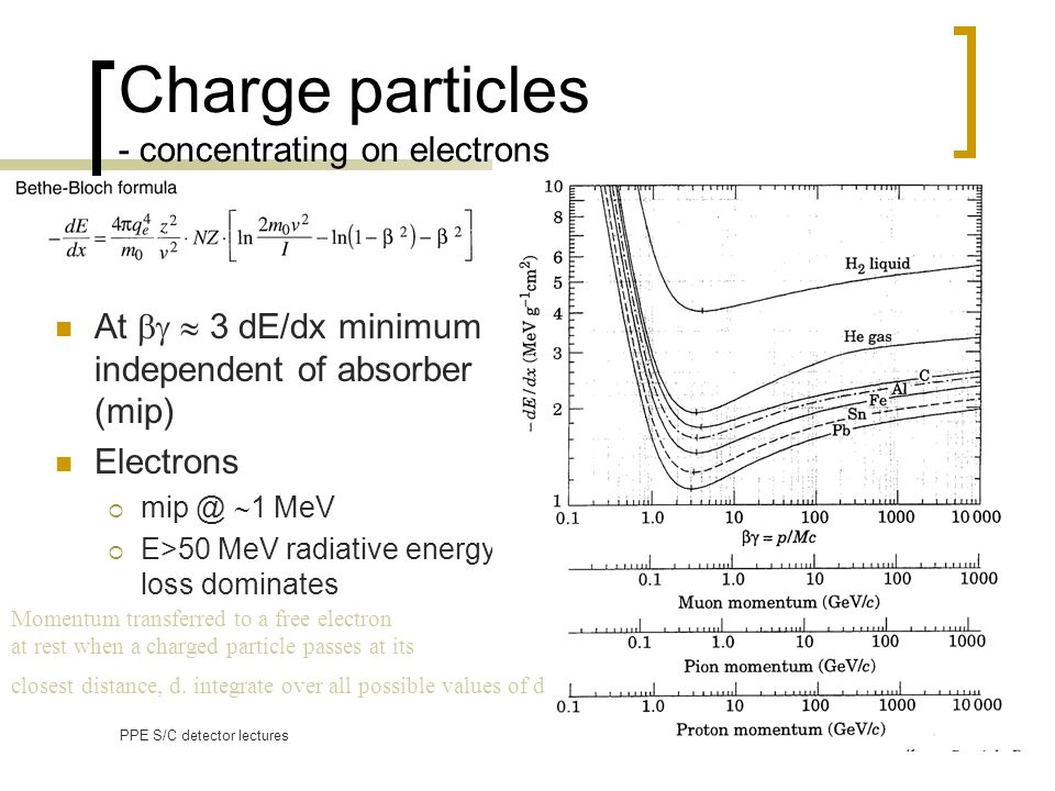 Charge particles - concentrating on electrons