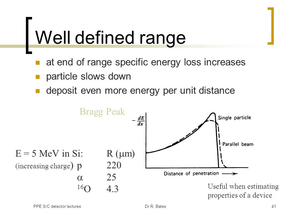Well defined range at end of range specific energy loss increases
