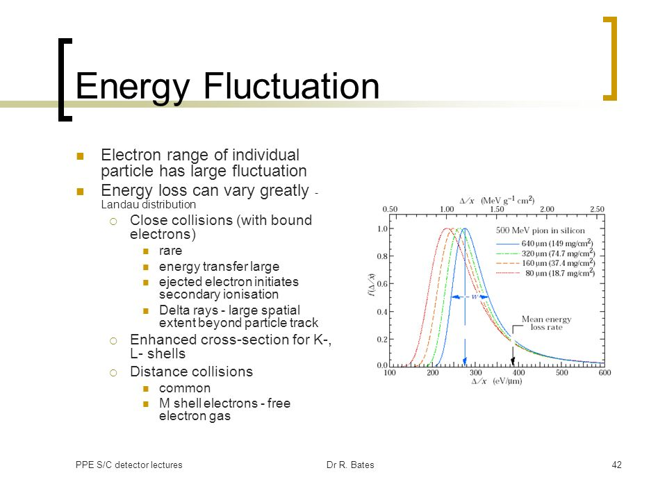 Energy Fluctuation Electron range of individual particle has large fluctuation. Energy loss can vary greatly - Landau distribution.