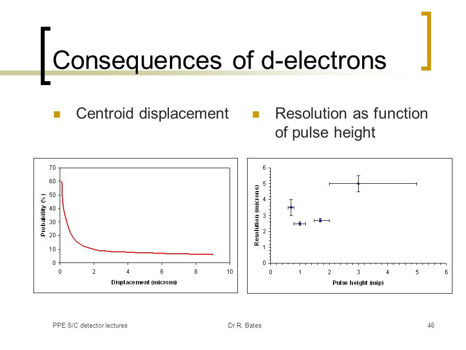 Consequences of d-electrons