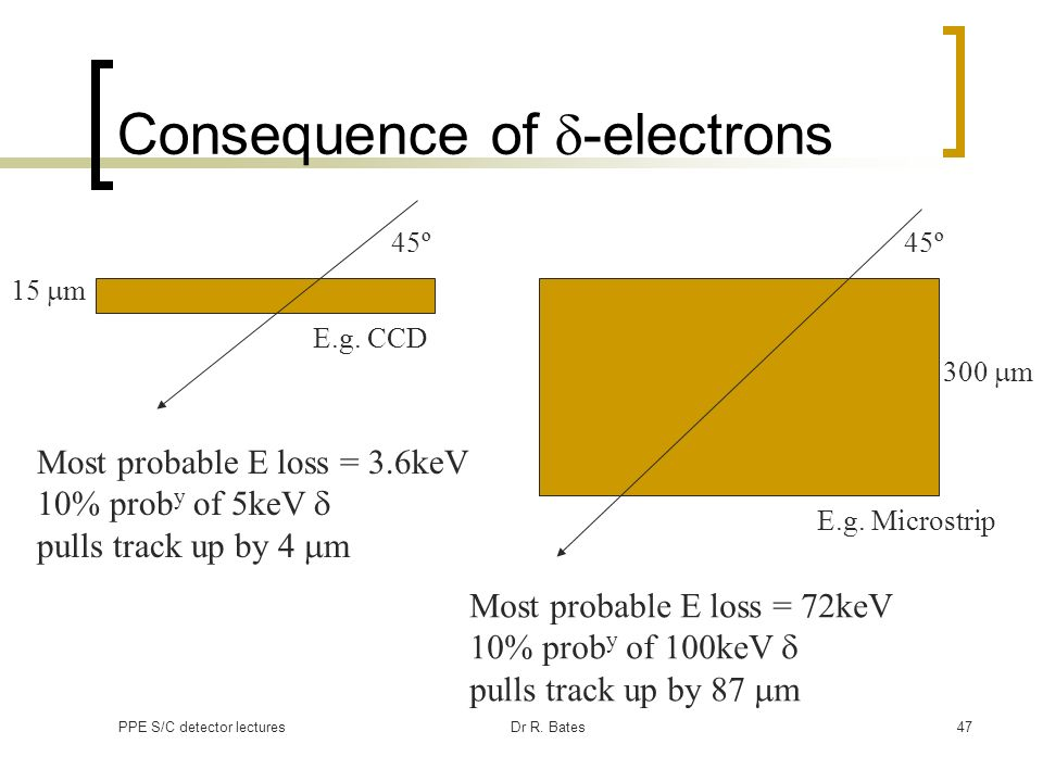 Consequence of d-electrons