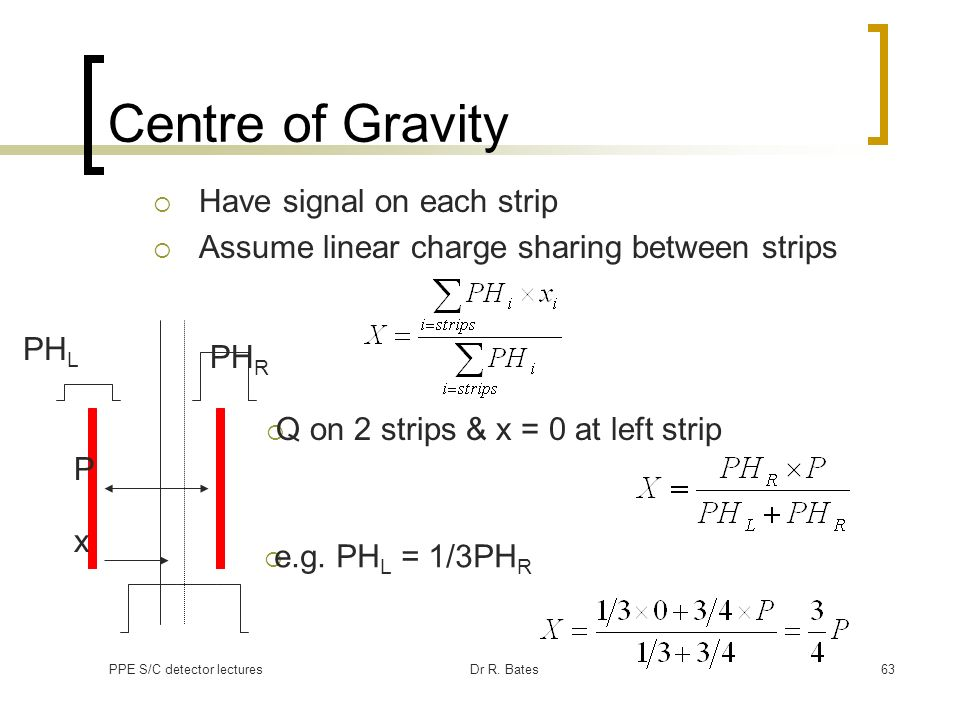 Centre of Gravity Have signal on each strip
