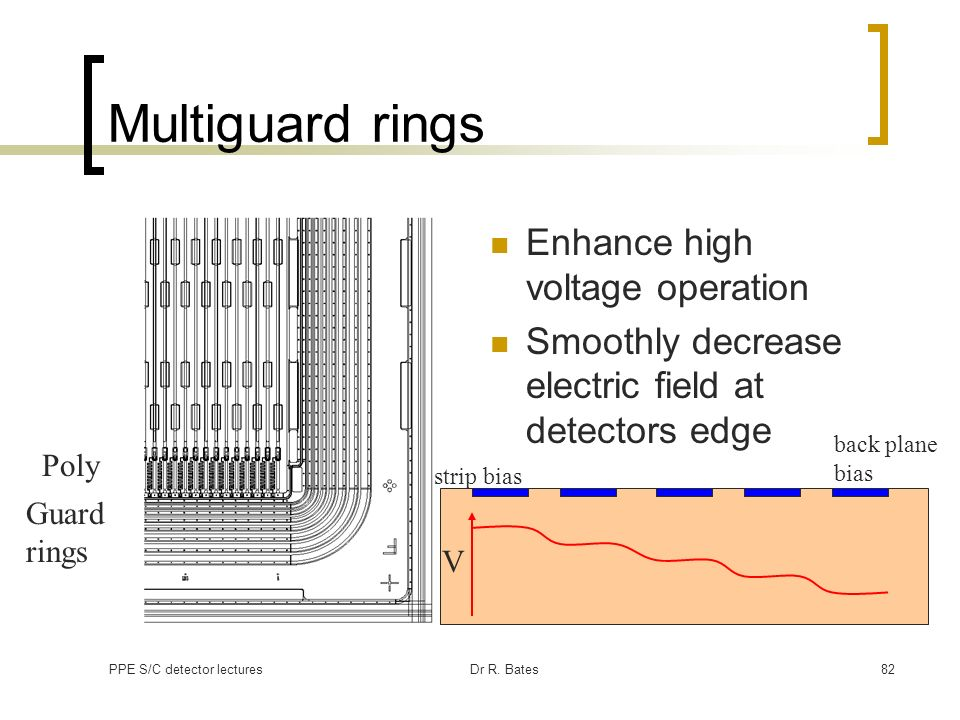 Multiguard rings Enhance high voltage operation