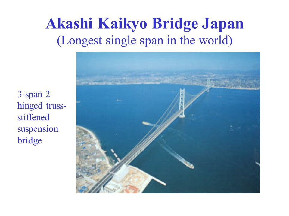 Akashi Kaikyo Bridge Japan (Longest single span in the world)