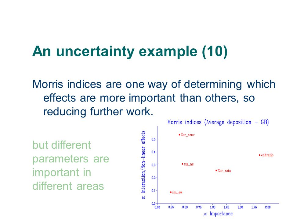 An uncertainty example (10)