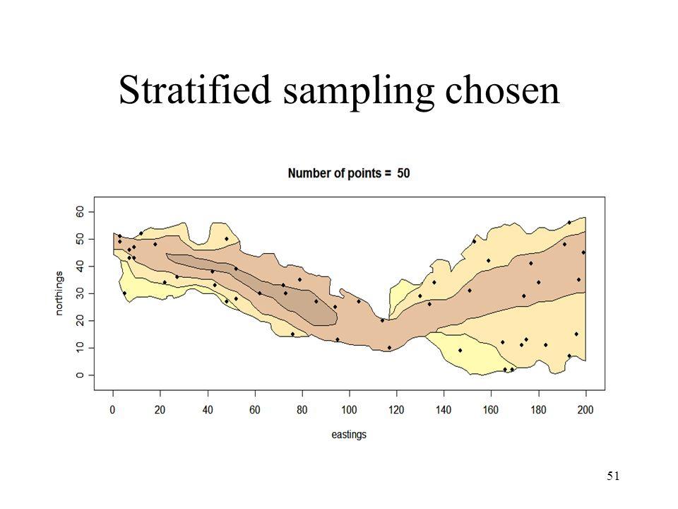 Stratified sampling chosen