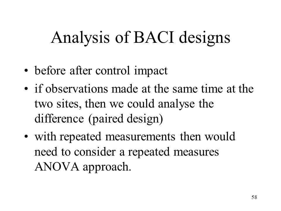 Analysis of BACI designs