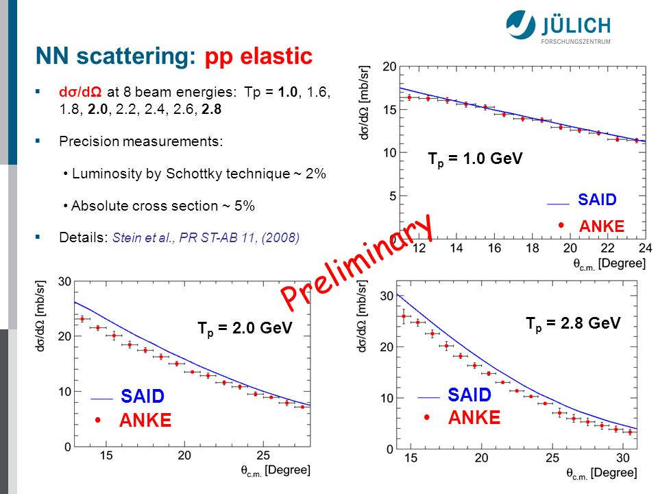 NN scattering: pp elastic