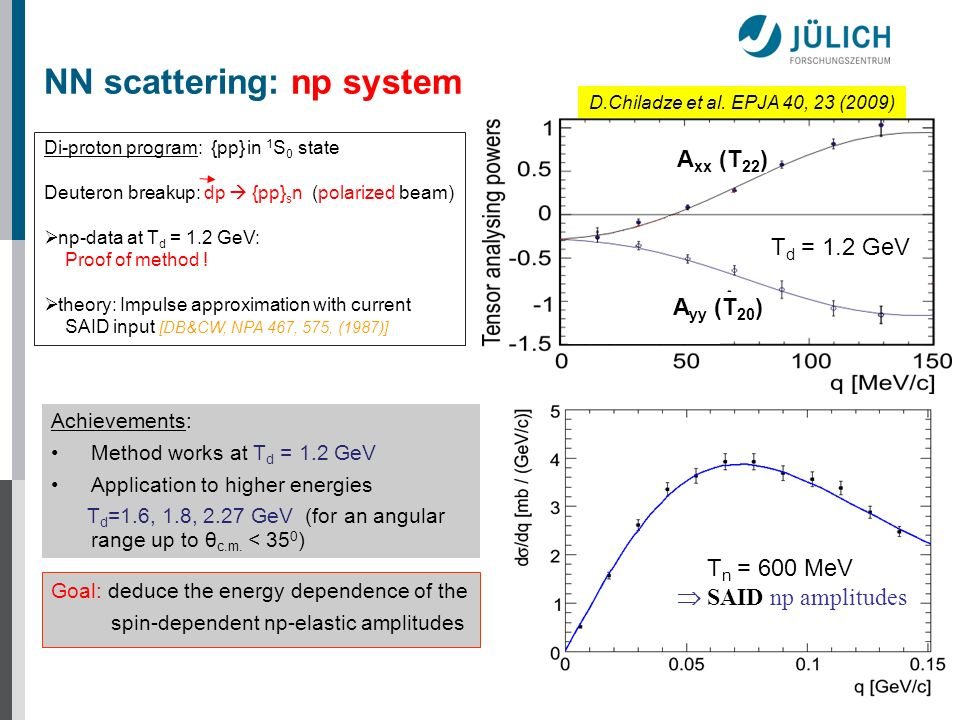 NN scattering: np system