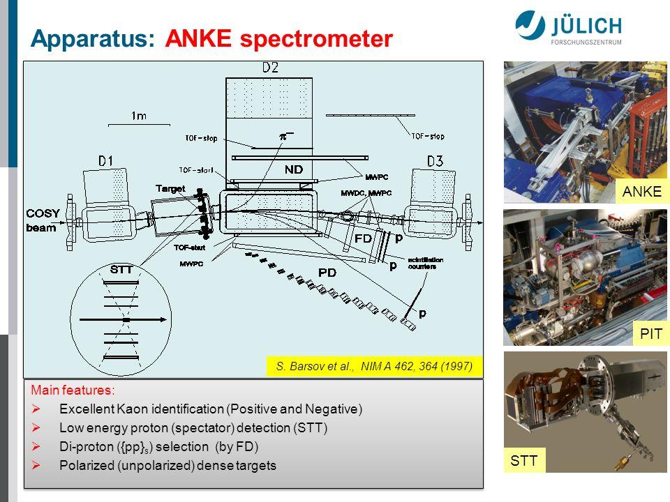 Apparatus: ANKE spectrometer