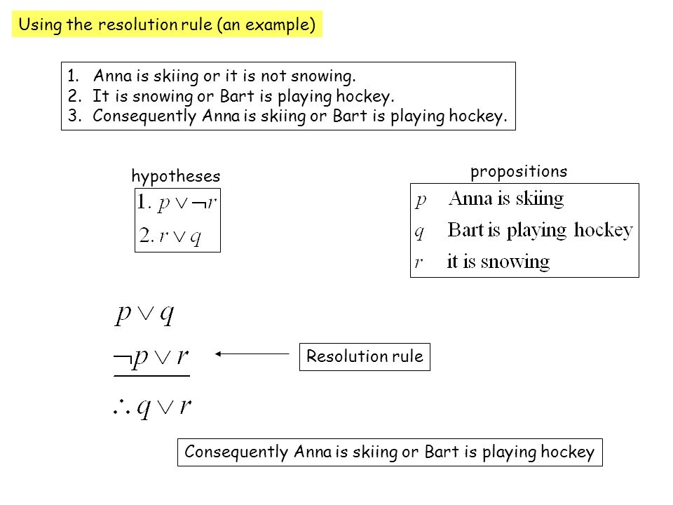 Using the resolution rule (an example)