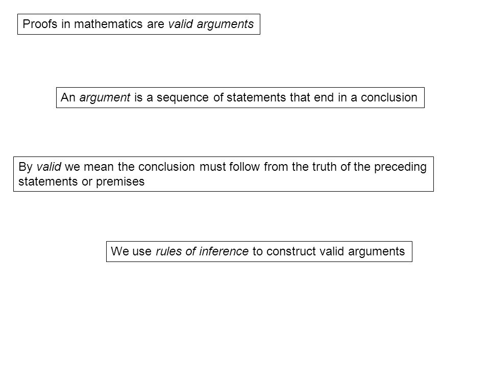 Proofs in mathematics are valid arguments