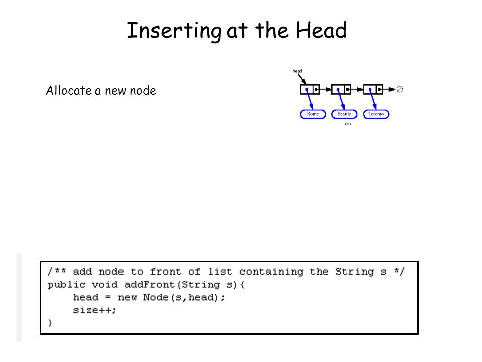 Inserting at the Head Allocate a new node