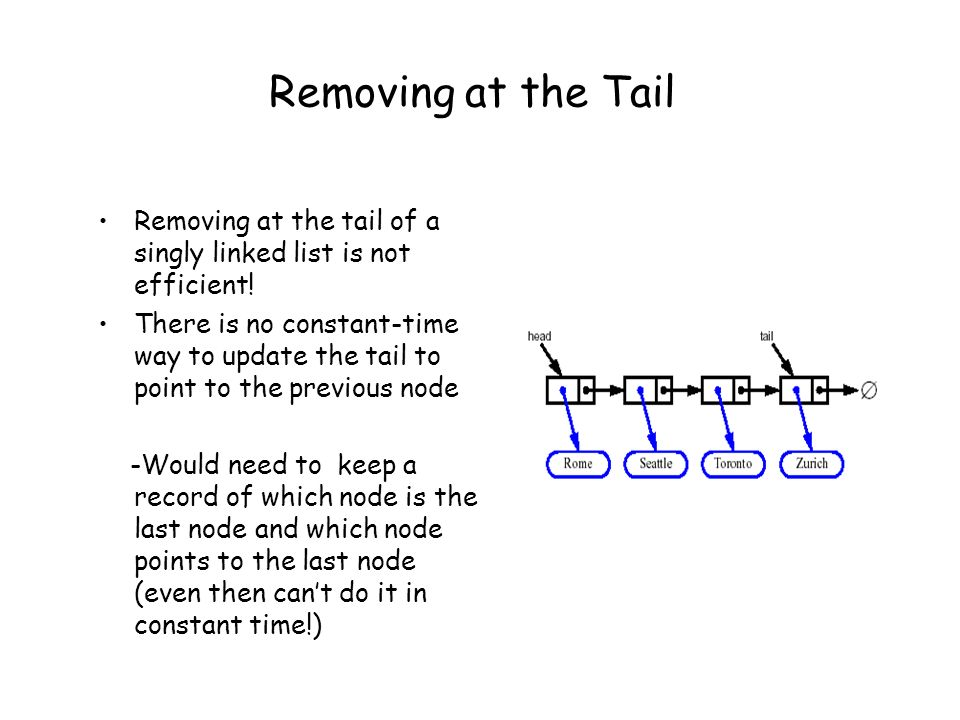 Removing at the Tail Removing at the tail of a singly linked list is not efficient!