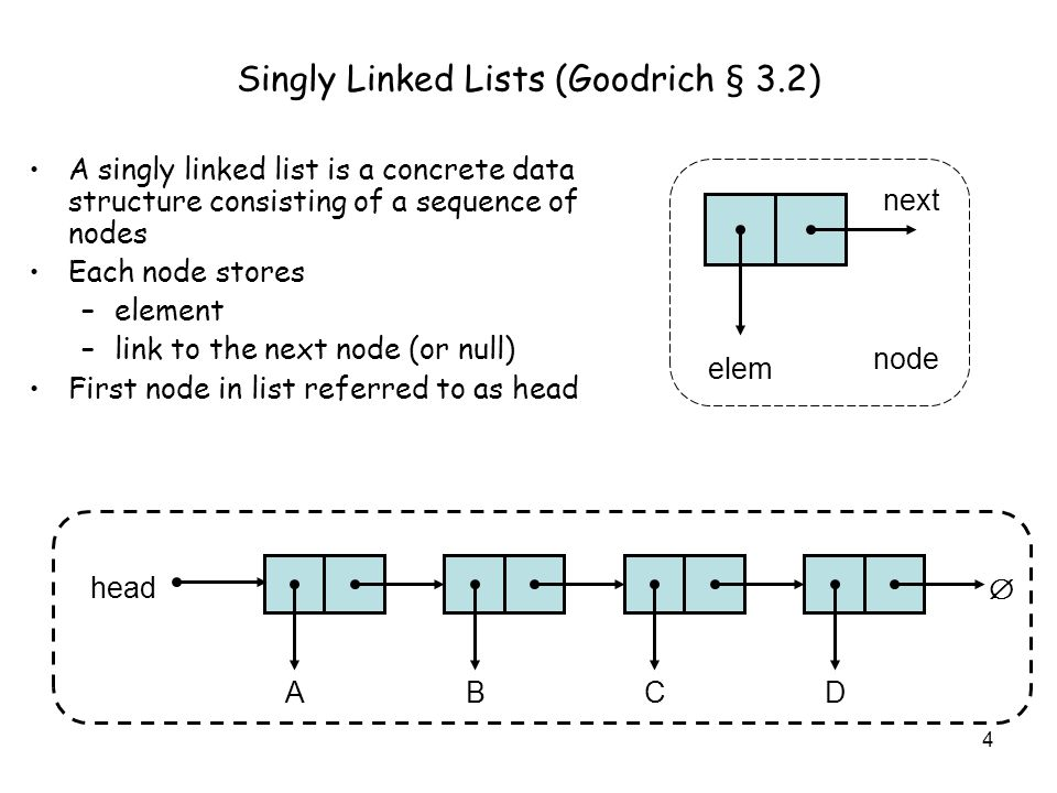 Singly Linked Lists (Goodrich § 3.2)