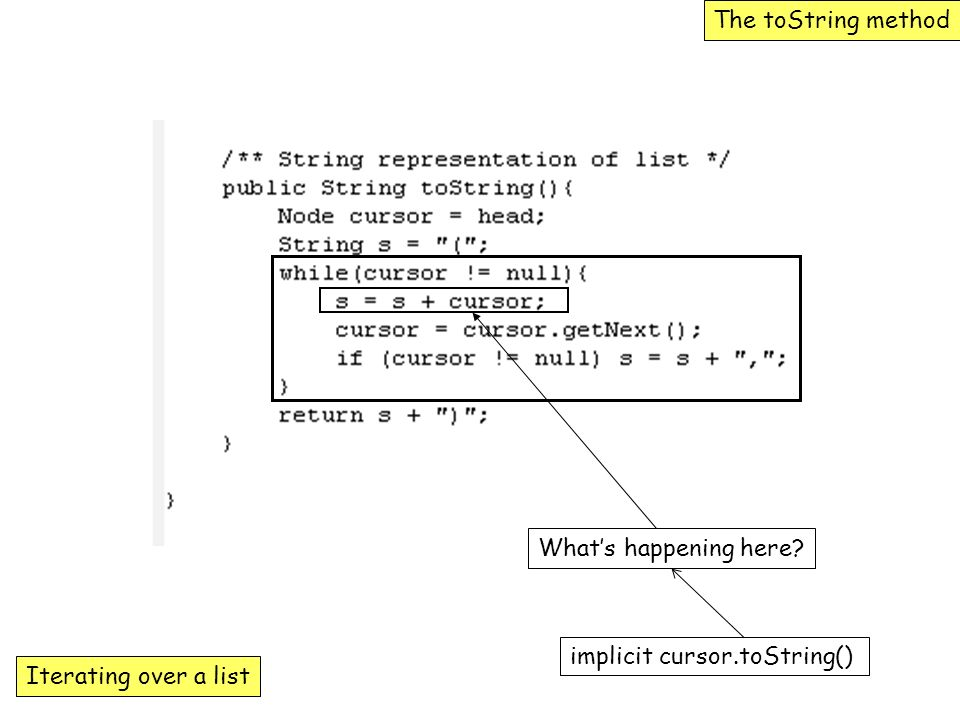 The toString method What's happening here implicit cursor.toString() Iterating over a list
