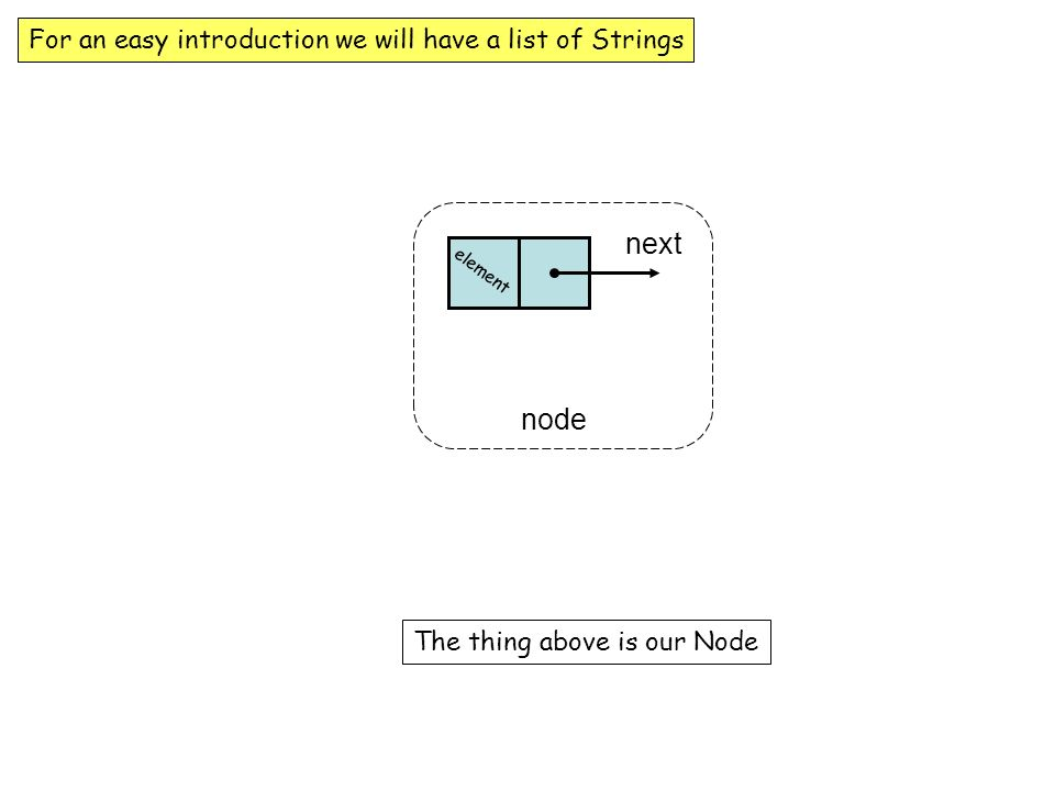 next node For an easy introduction we will have a list of Strings