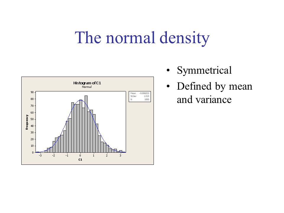 The normal density Symmetrical Defined by mean and variance