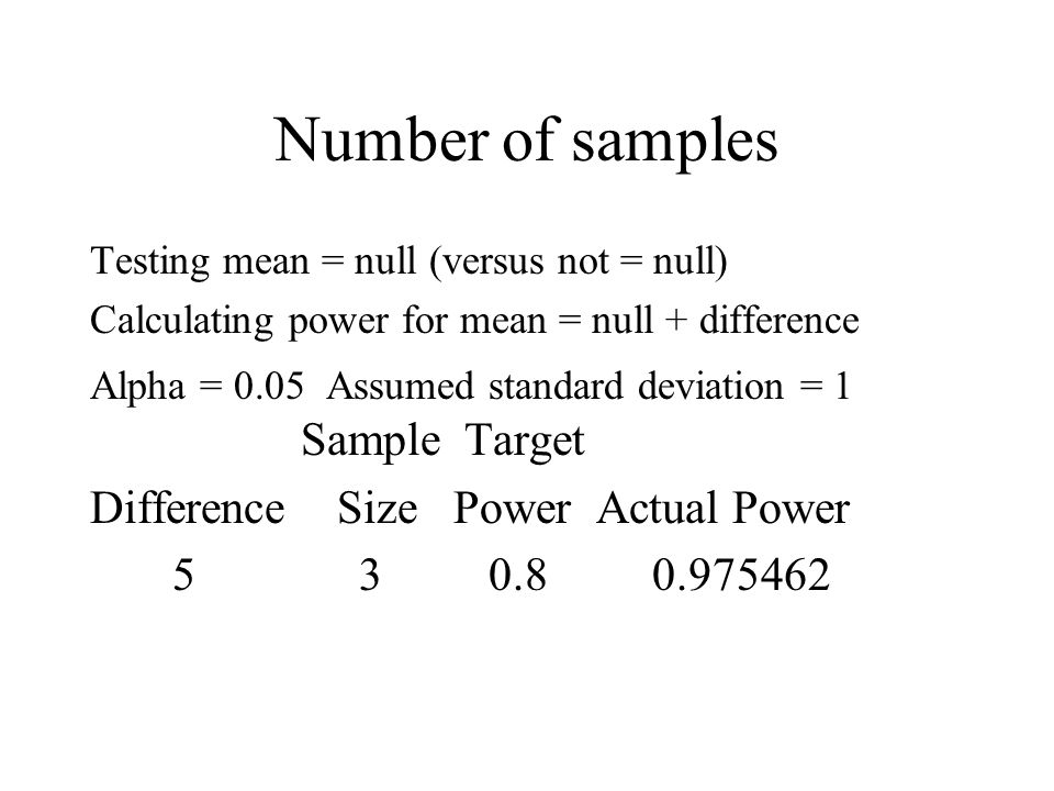 Number of samples Difference Size Power Actual Power 5 3 0.8 0.975462