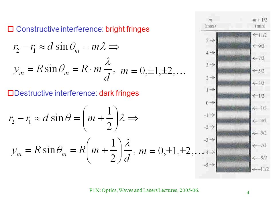 P1X: Optics, Waves and Lasers Lectures,