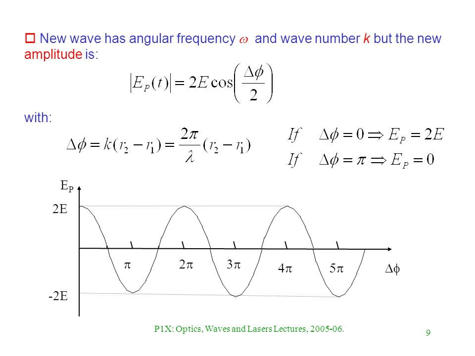 P1X: Optics, Waves and Lasers Lectures, 2005-06.