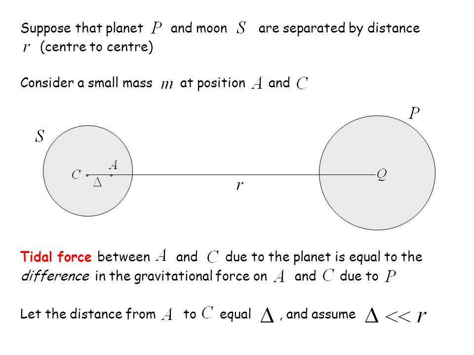 Suppose that planet and moon are separated by distance