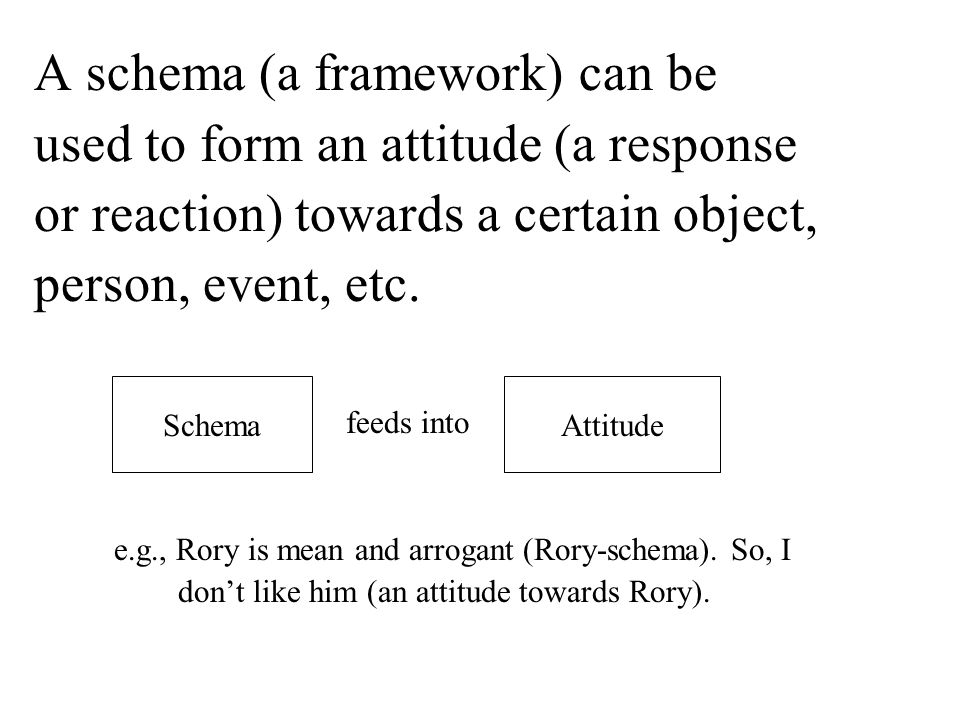A schema (a framework) can be used to form an attitude (a response