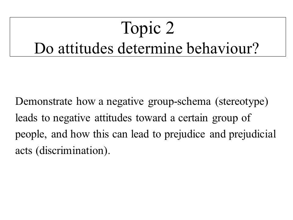 Do attitudes determine behaviour