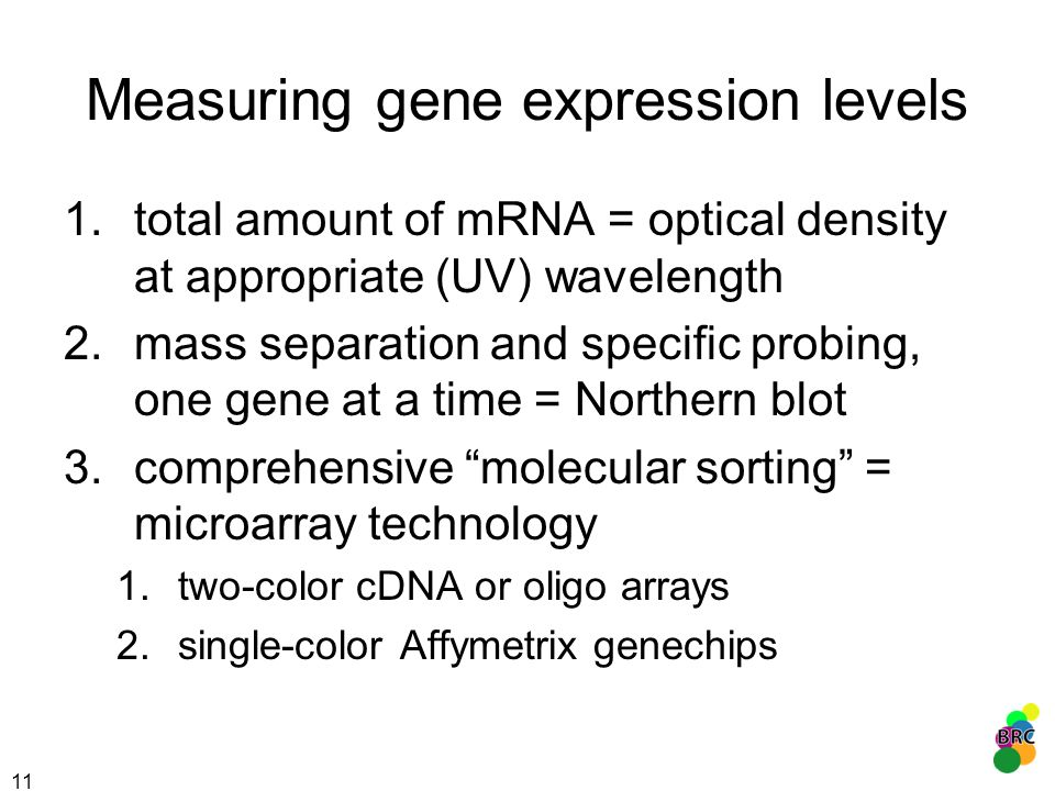 Measuring gene expression levels