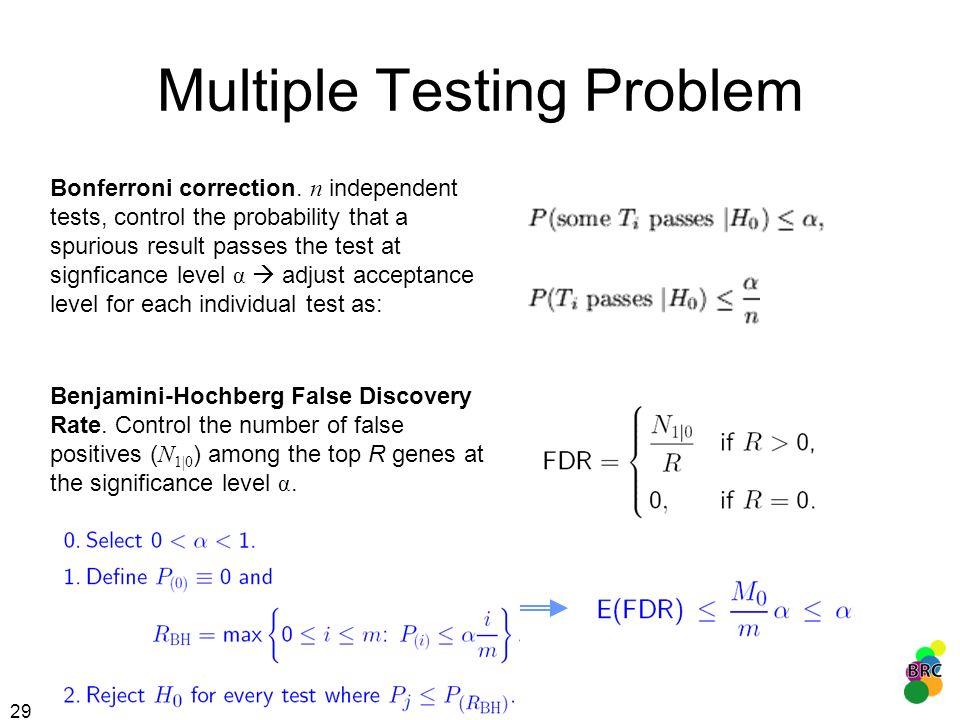 Multiple Testing Problem