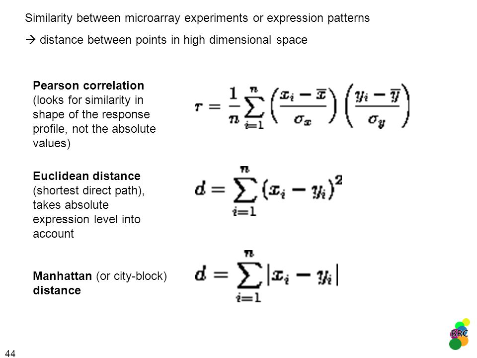 Similarity between microarray experiments or expression patterns