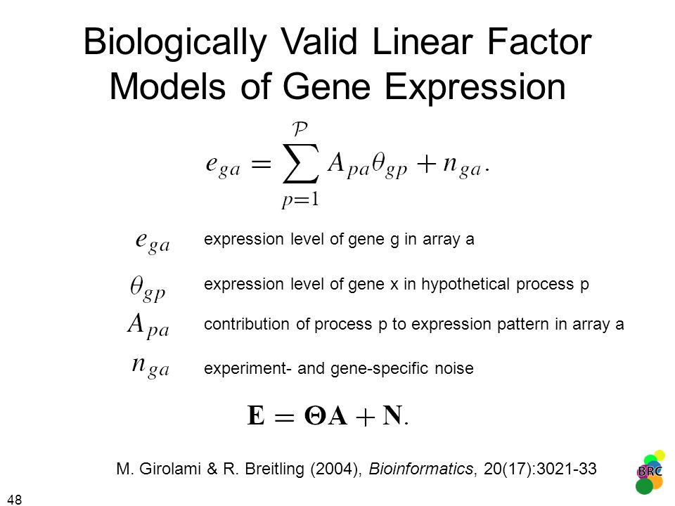 Biologically Valid Linear Factor Models of Gene Expression