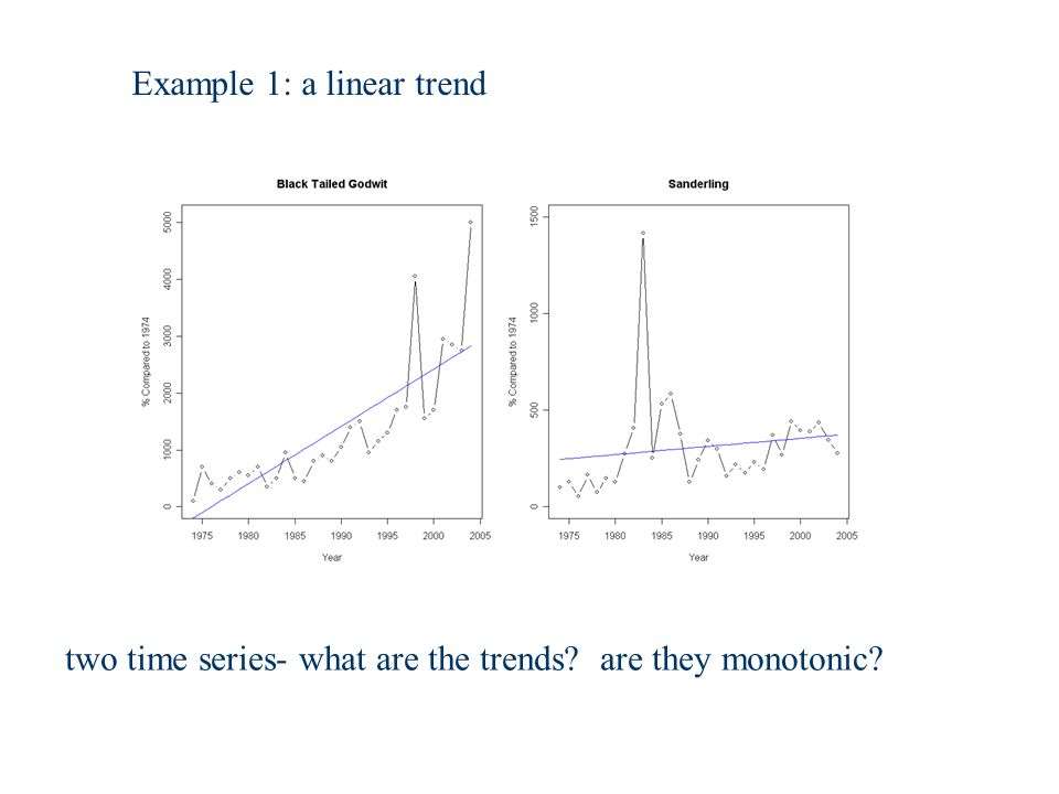 Example 1: a linear trend