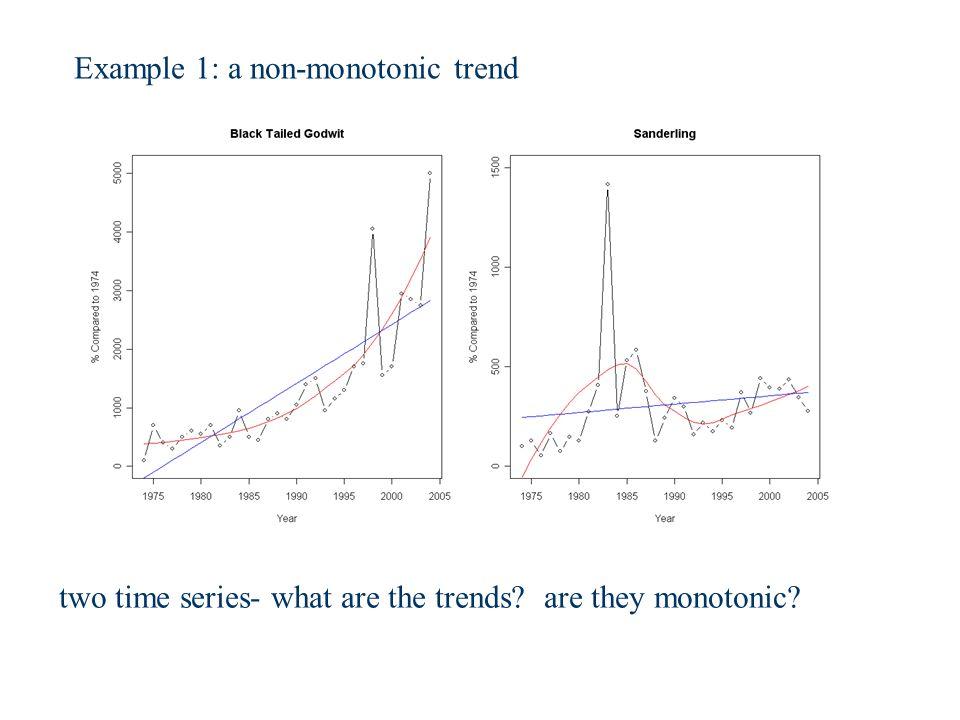 Example 1: a non-monotonic trend