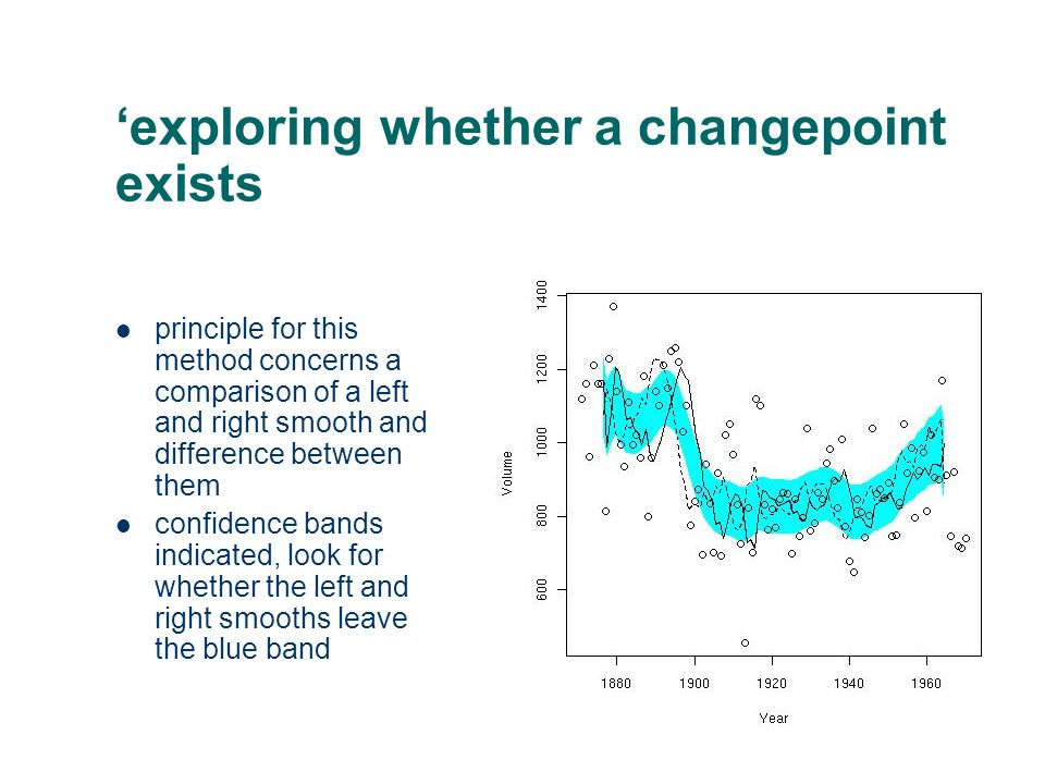 'exploring whether a changepoint exists