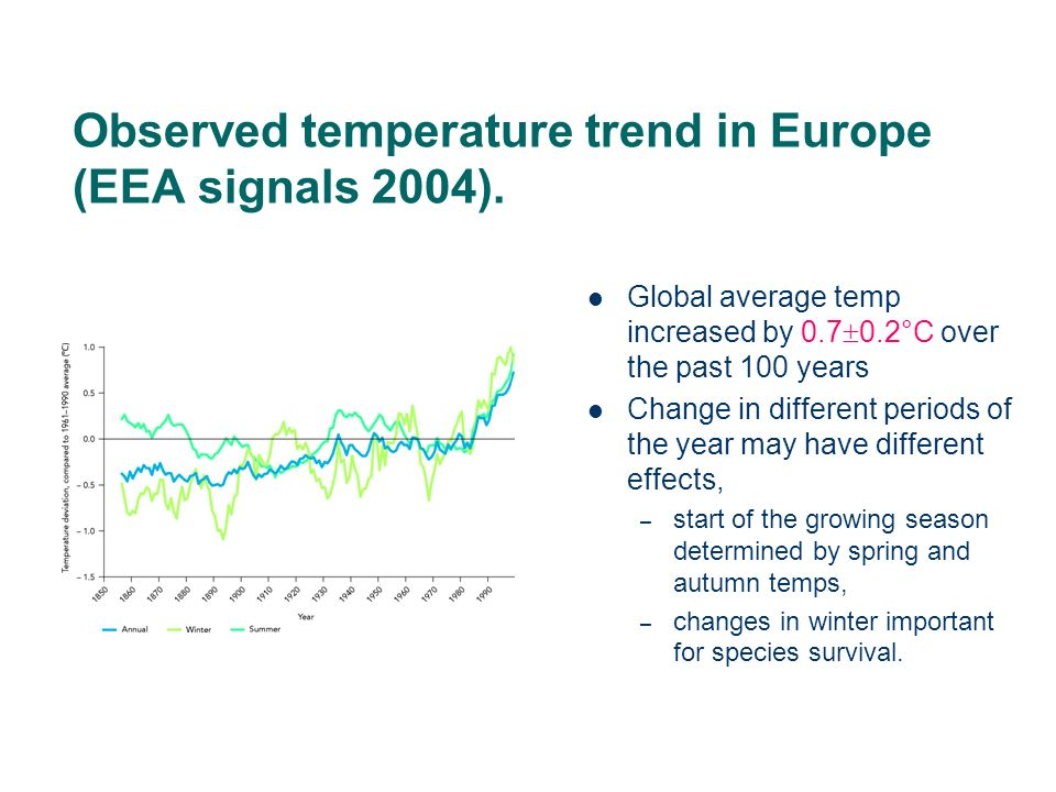 Observed temperature trend in Europe (EEA signals 2004).