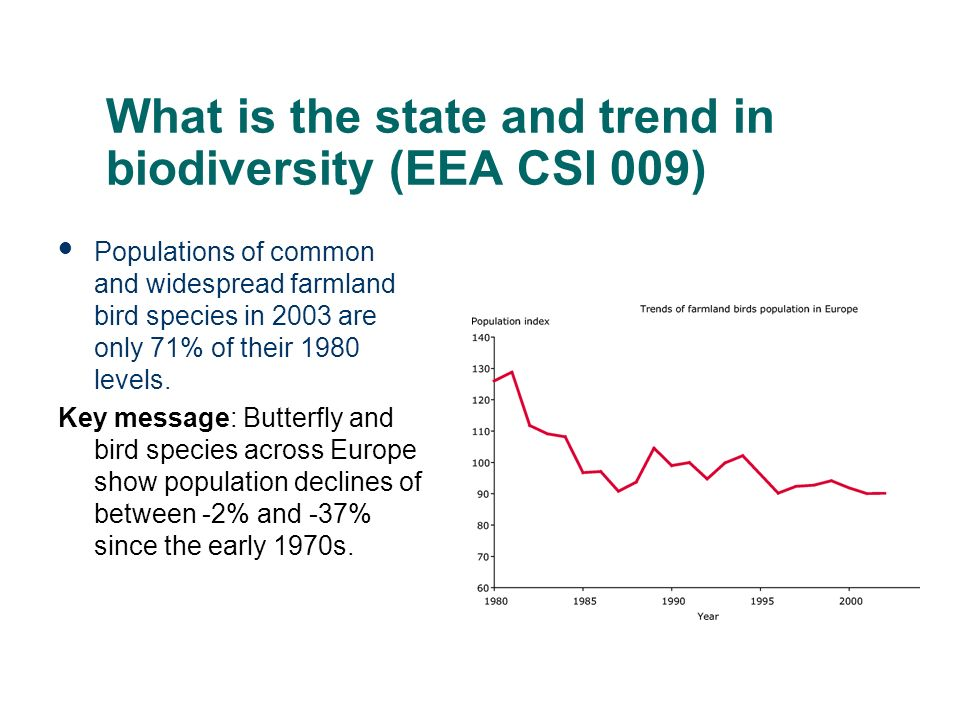 What is the state and trend in biodiversity (EEA CSI 009)